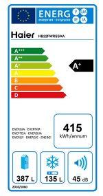 Какой класс энергопотребления для холодильника лучше – Есть вопрос. Какой класс энергопотребления для холодильников наиболее выгоден?