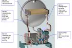 Ошибка аристон 6p1 – Аристон 24 кв нет циркуляции воды причины. Что делать, если сломался котел Аристон. Коды ошибок
