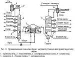 Высокое давление конденсации – Давление – максимальная конденсация – Большая Энциклопедия Нефти и Газа, статья, страница 1