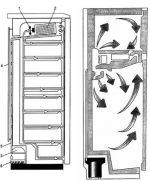 Атлант холодильник не работает холодильная камера – Почему не работает холодильная камера и холодильник не холодит?