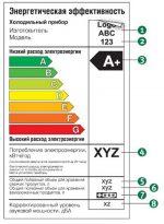 Класс энергопотребления а – Классы энергоэффективности бытовой и офисной техники. Энергопотребление приборов :: SYL.ru