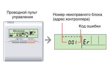 установка кондиционера михайловка