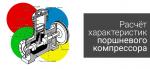 Производительность компрессора на выходе как узнать – Расчет производительности компрессора