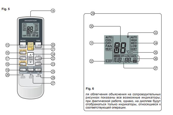 Кондиционер general инструкция к пульту настенному вакуумные насосы для кондиционеров купить в краснодаре