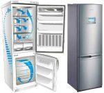 Статья запах из холодильника технология 5 класс краткое содержание – Как убрать неприятный запах из холодильника 🚩 Как убрать запах из холодильника в домашних условиях быстро и 🚩 Уборка кухни