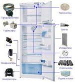 Холодильник минск двухкамерный неисправности – Типичные неисправности холодильников «Минск», «Атлант»