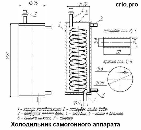 Минимальный диаметр змеевика самогонного аппарата какой лучше холодильник для самогонного аппарата